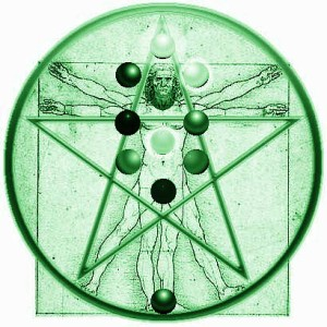 Livets tre 300x300 The Esoteric Meaning of the Tetragrammaton